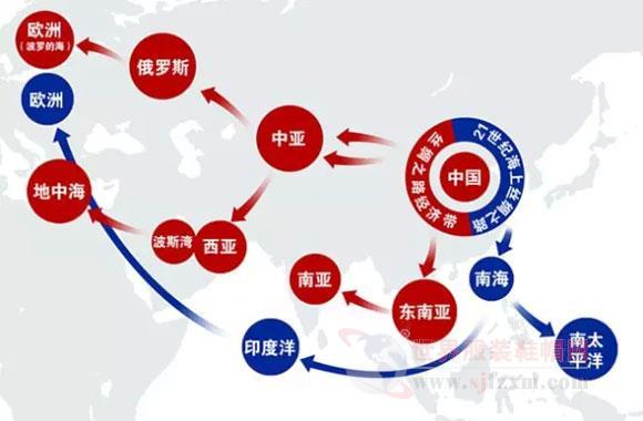 一带一路促进纺织企业向国际型企业的成长
