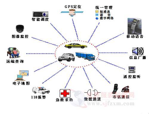 想免费获取GPS车辆监控使用机会吗?找奥瑞迪物联网!